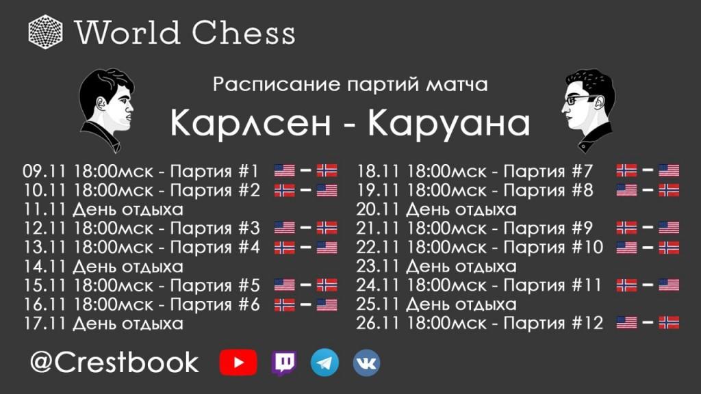 Карлсен Каруана расписание матча